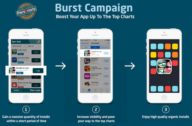 burst campaign