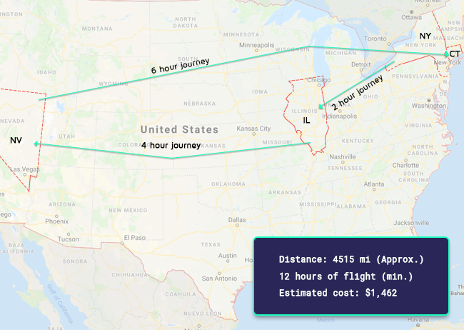 A map showing the unrealistic user journey to cover all 4 states in the span of 12 hours