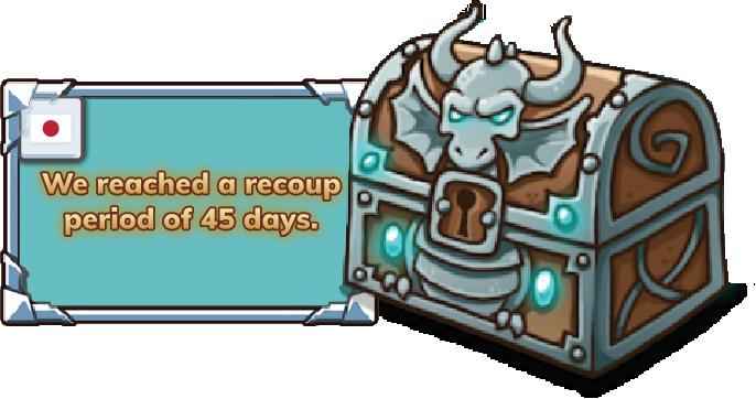 45日後の目標ROASも達成